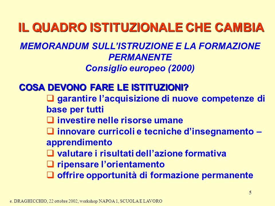 5 IL QUADRO ISTITUZIONALE CHE CAMBIA MEMORANDUM SULLISTRUZIONE E LA FORMAZIONE PERMANENTE Consiglio europeo (2000) COSA DEVONO FARE LE ISTITUZIONI.