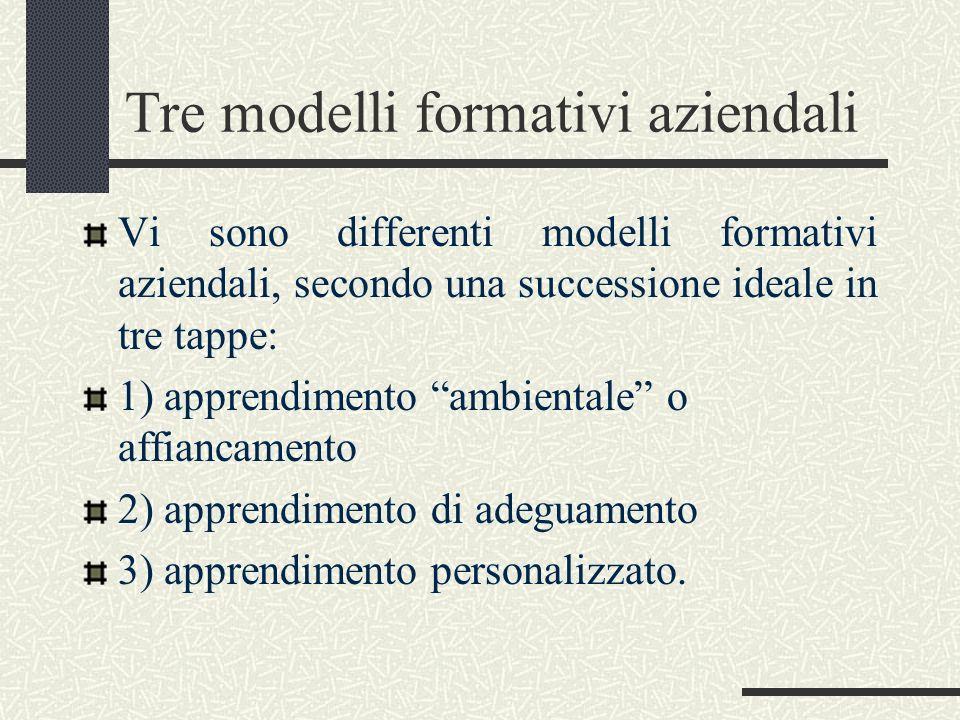 Tre modelli formativi aziendali Vi sono differenti modelli formativi aziendali, secondo una successione ideale in tre tappe: 1) apprendimento ambienta