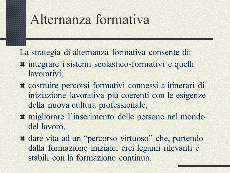 Alternanza formativa La strategia di alternanza formativa consente di: integrare i sistemi scolastico-formativi e quelli lavorativi, costruire percors
