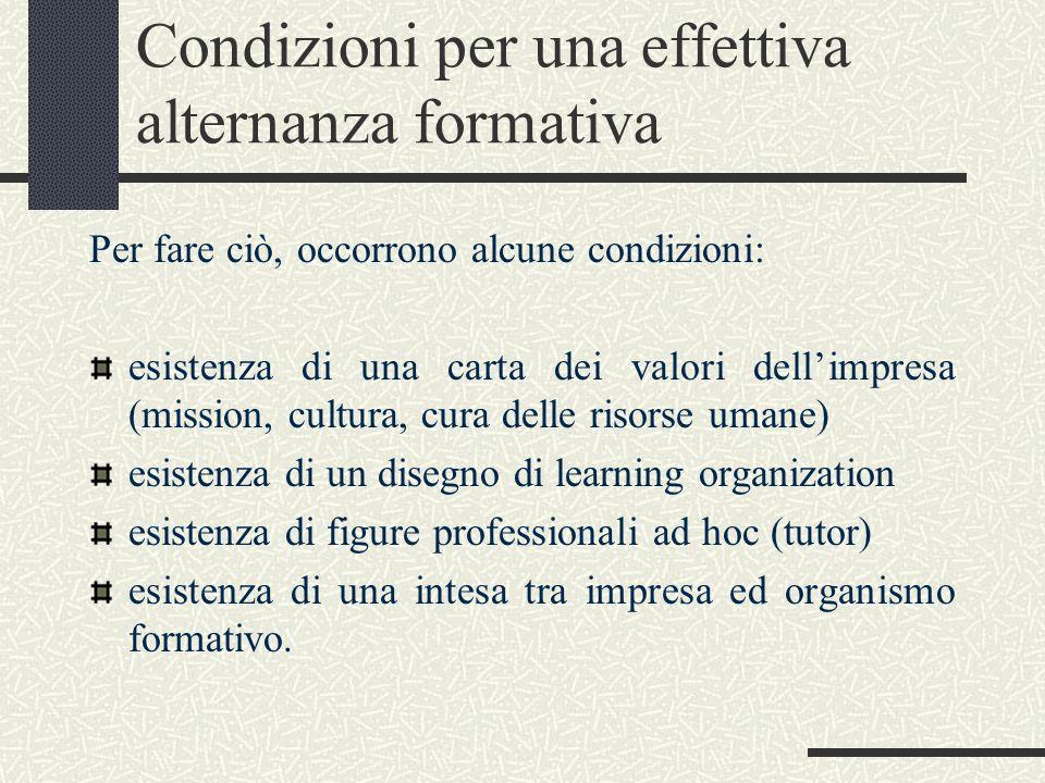Condizioni per una effettiva alternanza formativa Per fare ciò, occorrono alcune condizioni: esistenza di una carta dei valori dellimpresa (mission, c