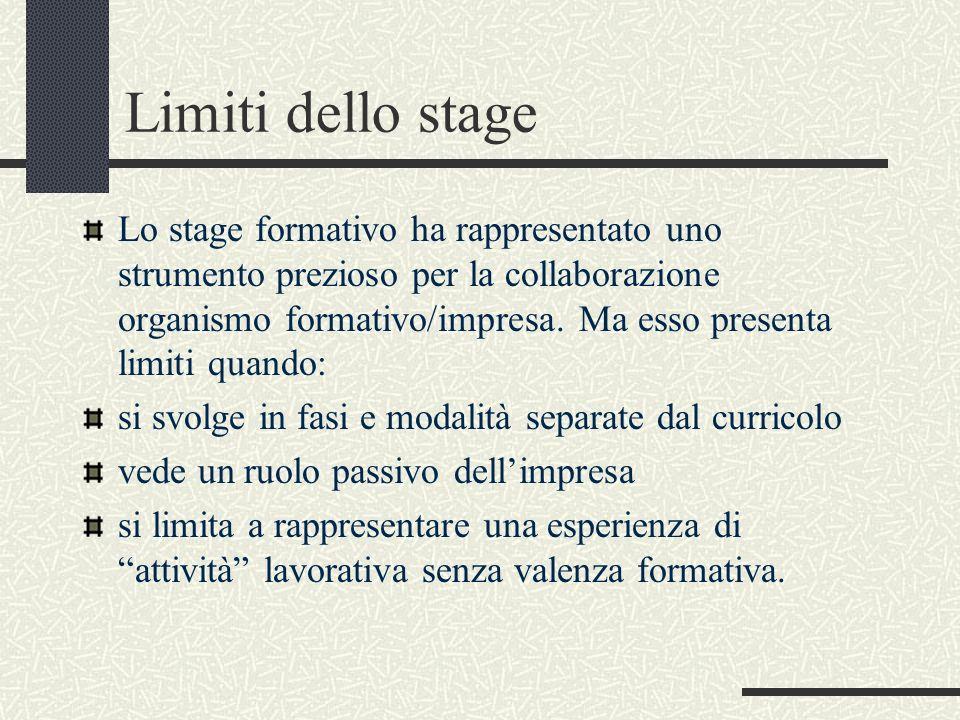 Limiti dello stage Lo stage formativo ha rappresentato uno strumento prezioso per la collaborazione organismo formativo/impresa. Ma esso presenta limi