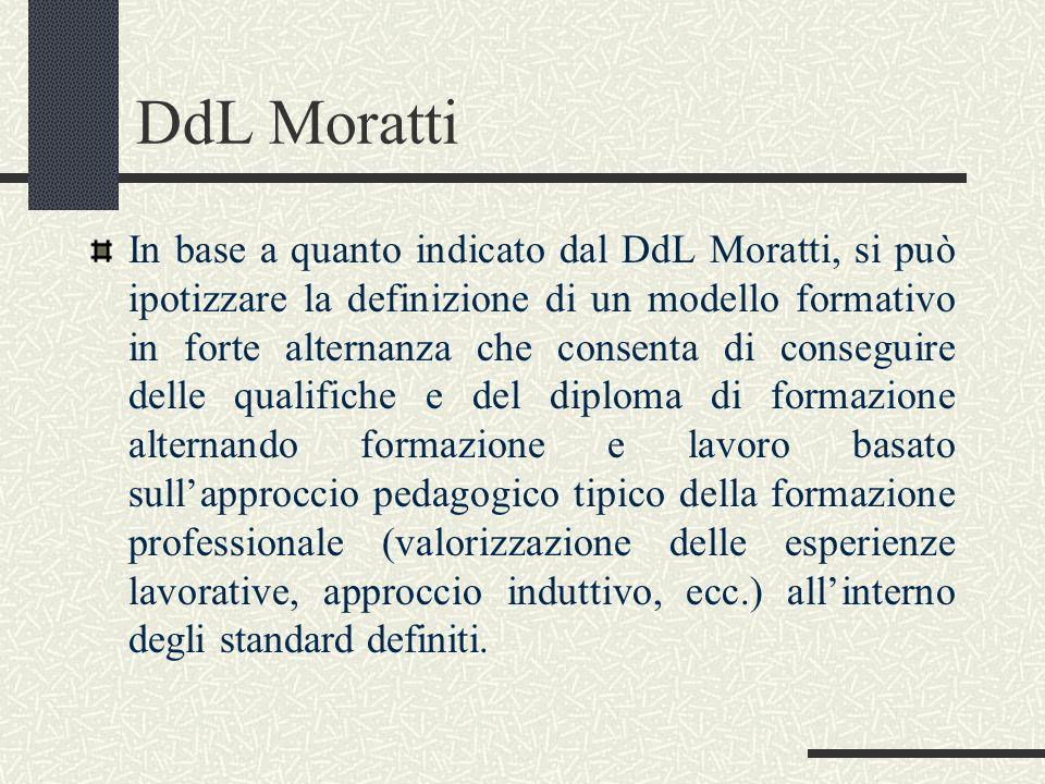 DdL Moratti In base a quanto indicato dal DdL Moratti, si può ipotizzare la definizione di un modello formativo in forte alternanza che consenta di co