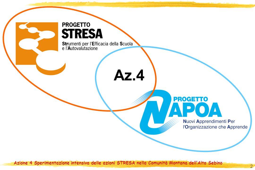 Azione 4 Sperimentazione intensiva delle azioni STRESA nella Comunità Montana dellAlto Sebino 2 Az.4