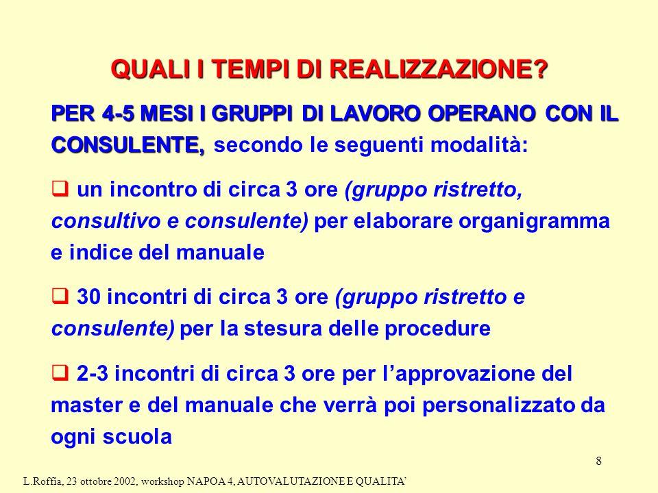 8 QUALI I TEMPI DI REALIZZAZIONE.