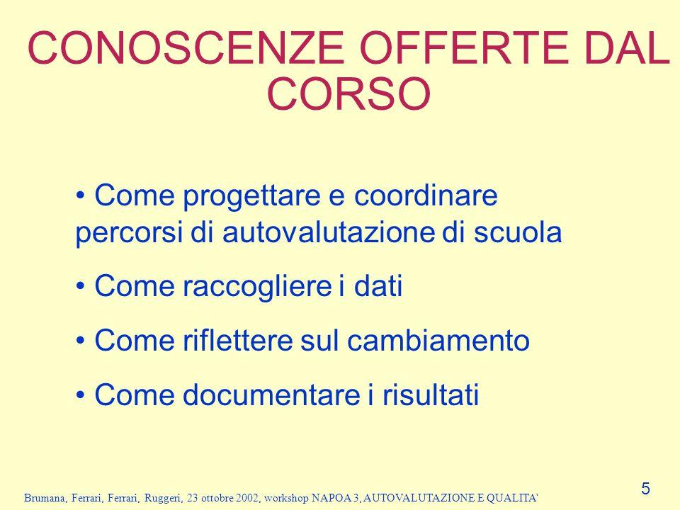 IL CORSO ON-LINE http://www.napoa.it/ Area Azione 6 – menù strumenti Brumana, Ferrari, Ferrari, Ruggeri, 23 ottobre 2002, workshop NAPOA 3, AUTOVALUTAZIONE E QUALITA 6