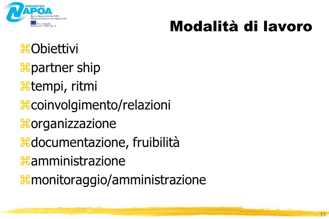 11 Modalità di lavoro zObiettivi zpartner ship ztempi, ritmi zcoinvolgimento/relazioni zorganizzazione zdocumentazione, fruibilità zamministrazione zmonitoraggio/amministrazione