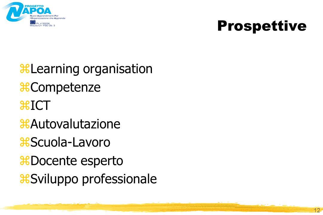 12 Prospettive zLearning organisation zCompetenze zICT zAutovalutazione zScuola-Lavoro zDocente esperto zSviluppo professionale