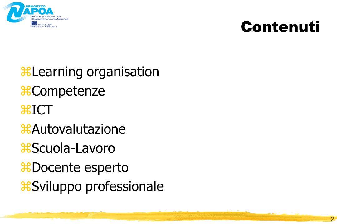 2 Contenuti zLearning organisation zCompetenze zICT zAutovalutazione zScuola-Lavoro zDocente esperto zSviluppo professionale