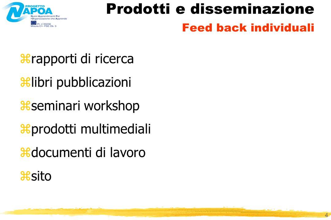 4 Prodotti e disseminazione Feed back individuali zrapporti di ricerca zlibri pubblicazioni zseminari workshop zprodotti multimediali zdocumenti di lavoro zsito