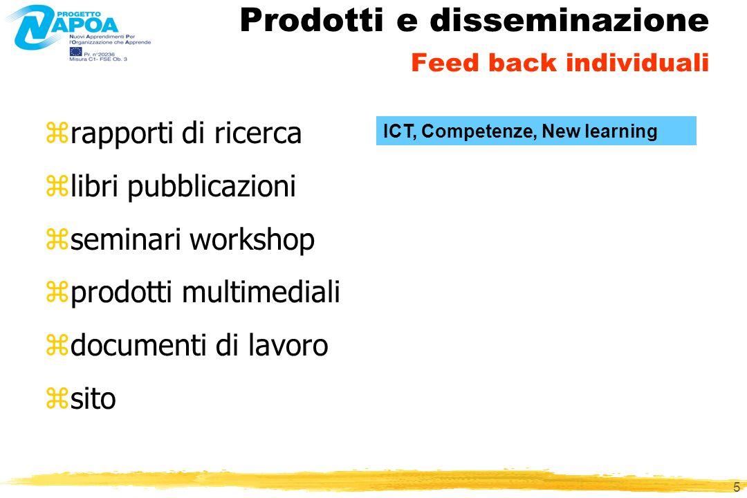 5 Prodotti e disseminazione Feed back individuali zrapporti di ricerca zlibri pubblicazioni zseminari workshop zprodotti multimediali zdocumenti di lavoro zsito ICT, Competenze, New learning