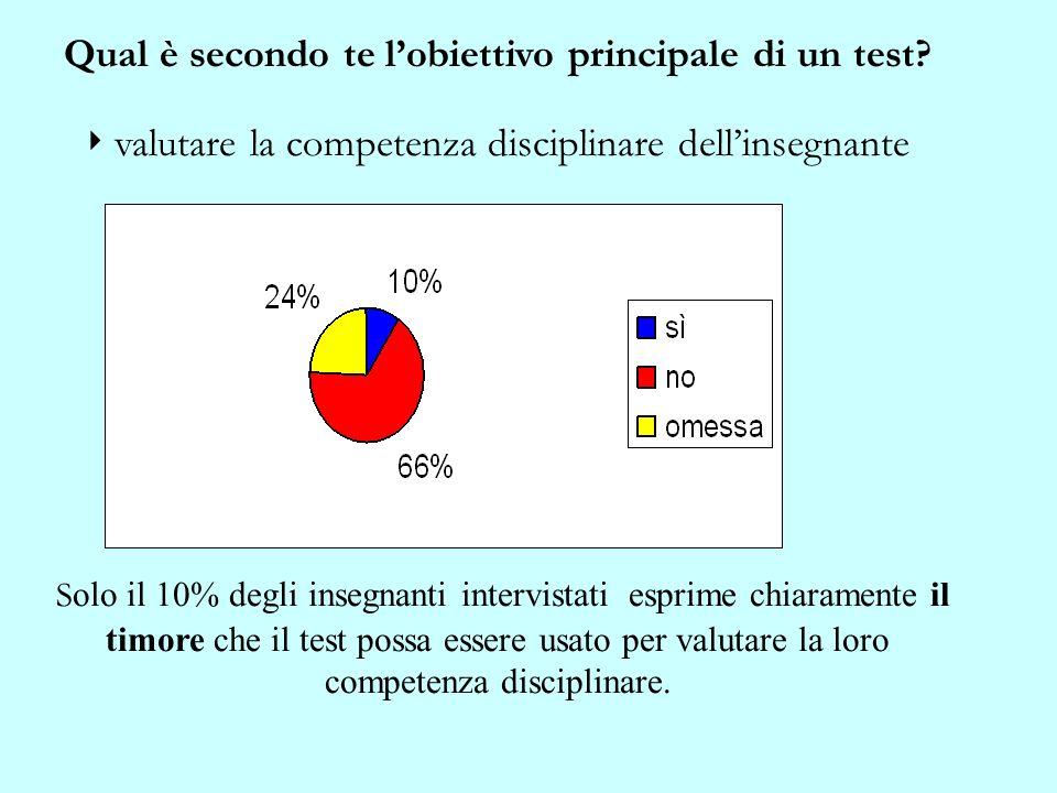 Dal tuo punto di vista la somministrazione di un test per un alunno comporta motivo di preoccupazione possibilità di dimostrare le proprie capacità