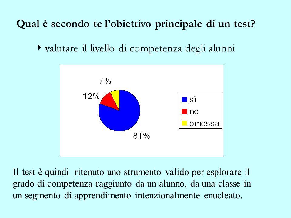Nelle scuole della Comunità Montana Alto Sebino sono stati somministrati i test A.L.CO.S.