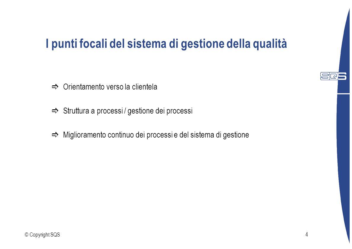 © Copyright SQS4 I punti focali del sistema di gestione della qualità Orientamento verso la clientela Struttura a processi / gestione dei processi Mig