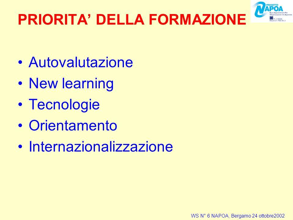PRIORITA DELLA FORMAZIONE Autovalutazione New learning Tecnologie Orientamento Internazionalizzazione WS N° 6 NAPOA, Bergamo 24 ottobre2002