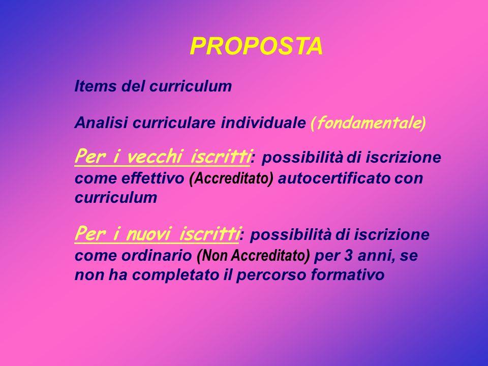Congressi Criteri specifici.Luogo di svolgimento, logistica, n° max.