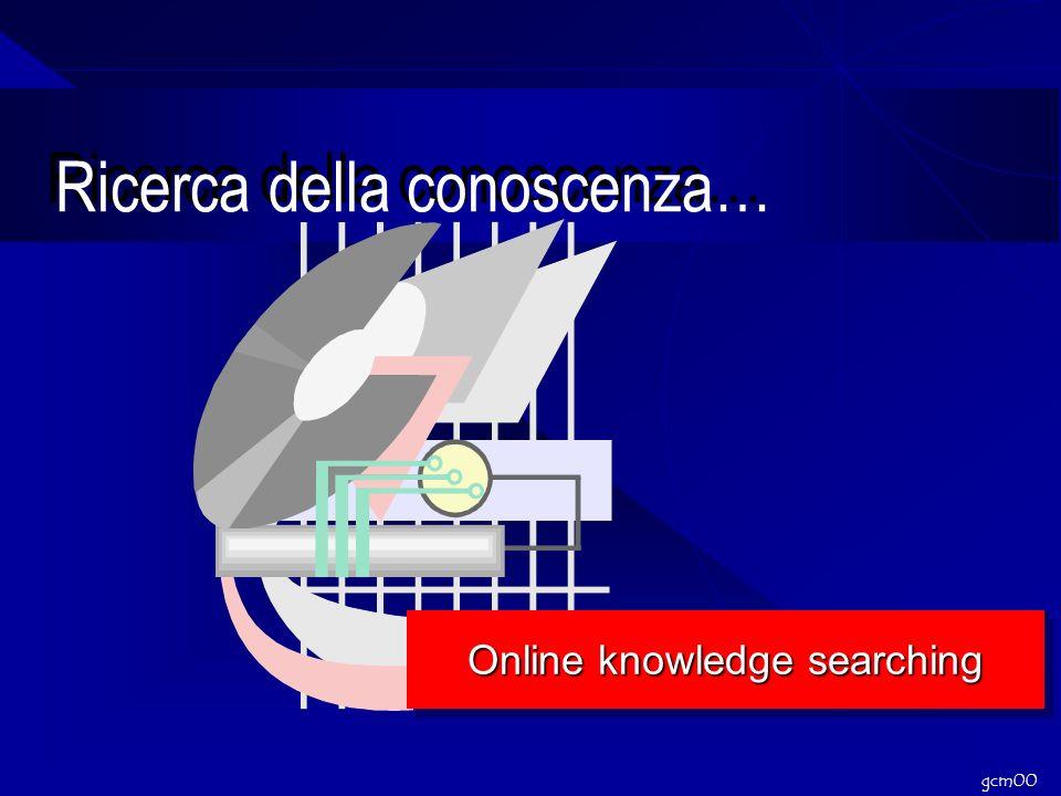 gcm00 Ricerca della conoscenza… Online knowledge searching