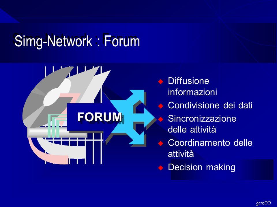 gcm00 Simg-Network : Forum Diffusione informazioni Condivisione dei dati Sincronizzazione delle attività Coordinamento delle attività Decision making FORUMFORUM