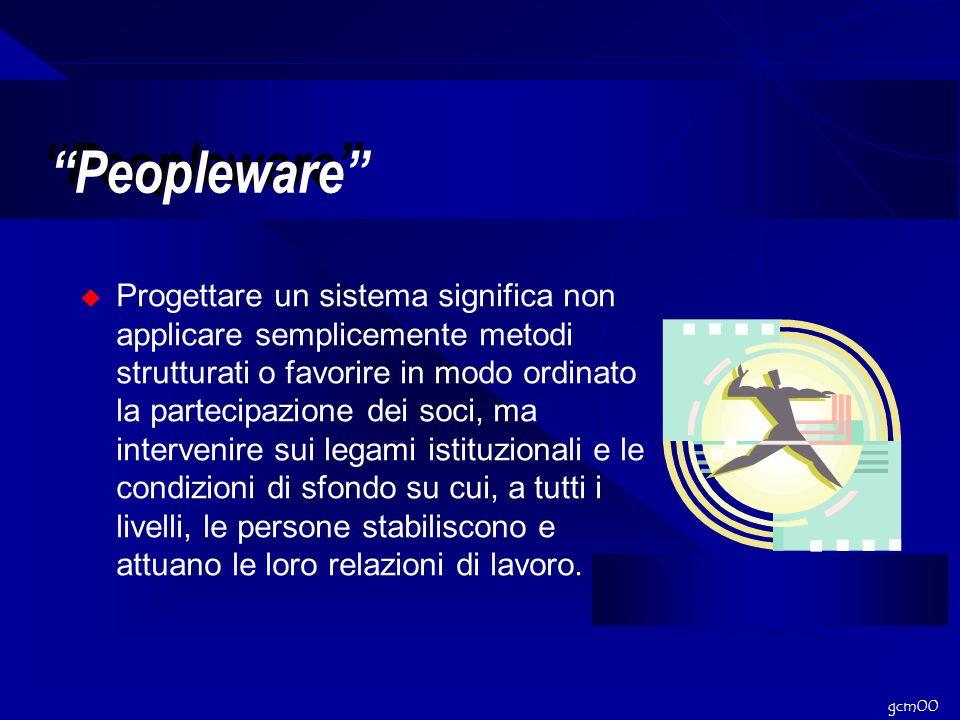 gcm00 Peopleware Progettare un sistema significa non applicare semplicemente metodi strutturati o favorire in modo ordinato la partecipazione dei soci