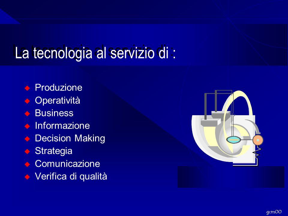 gcm00 La tecnologia al servizio di : Produzione Operatività Business Informazione Decision Making Strategia Comunicazione Verifica di qualità