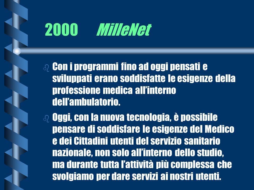 2000 MilleNet b Con i programmi fino ad oggi pensati e sviluppati erano soddisfatte le esigenze della professione medica allinterno dellambulatorio. b