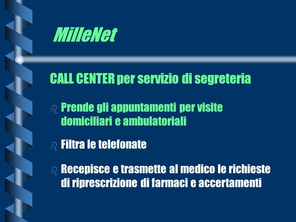 MilleNet CALL CENTER per servizio di segreteria b Prende gli appuntamenti per visite domiciliari e ambulatoriali b Filtra le telefonate b Recepisce e