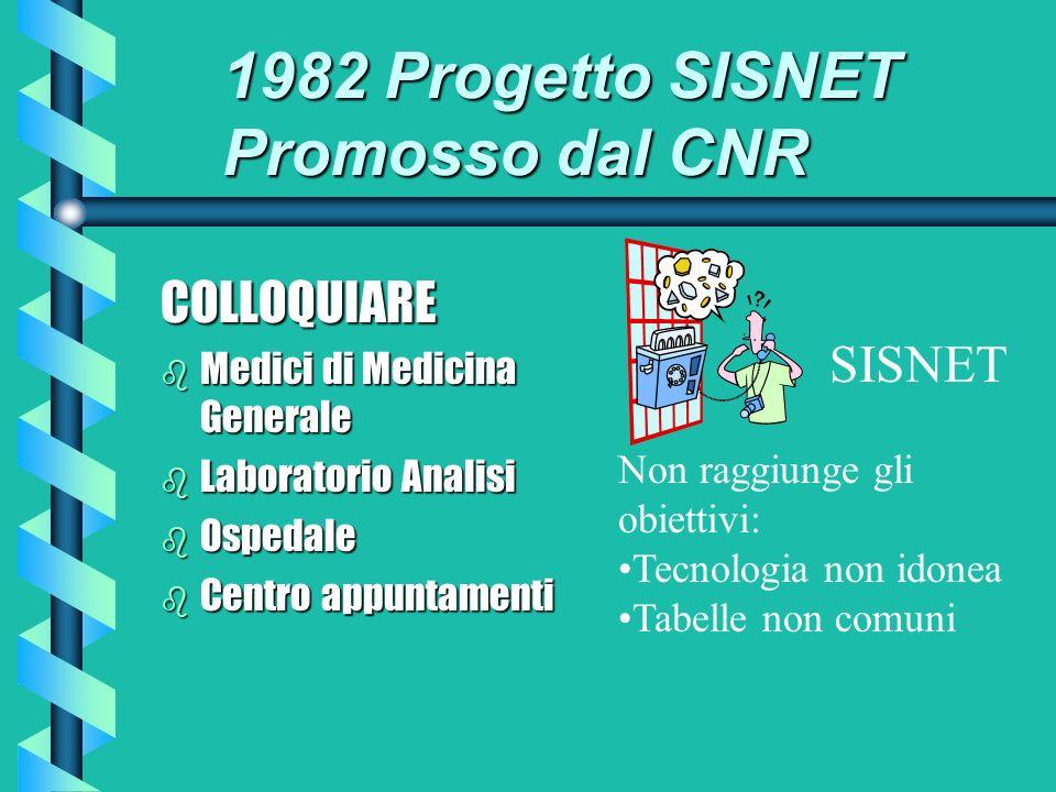 1982 Progetto SISNET Promosso dal CNR COLLOQUIARE b Medici di Medicina Generale b Laboratorio Analisi b Ospedale b Centro appuntamenti SISNET Non ragg