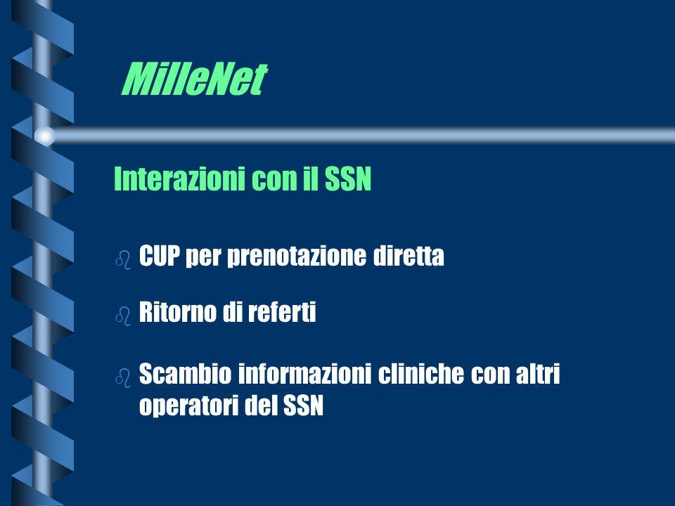 MilleNet Interazioni con il SSN b CUP per prenotazione diretta b Scambio informazioni cliniche con altri operatori del SSN b Ritorno di referti