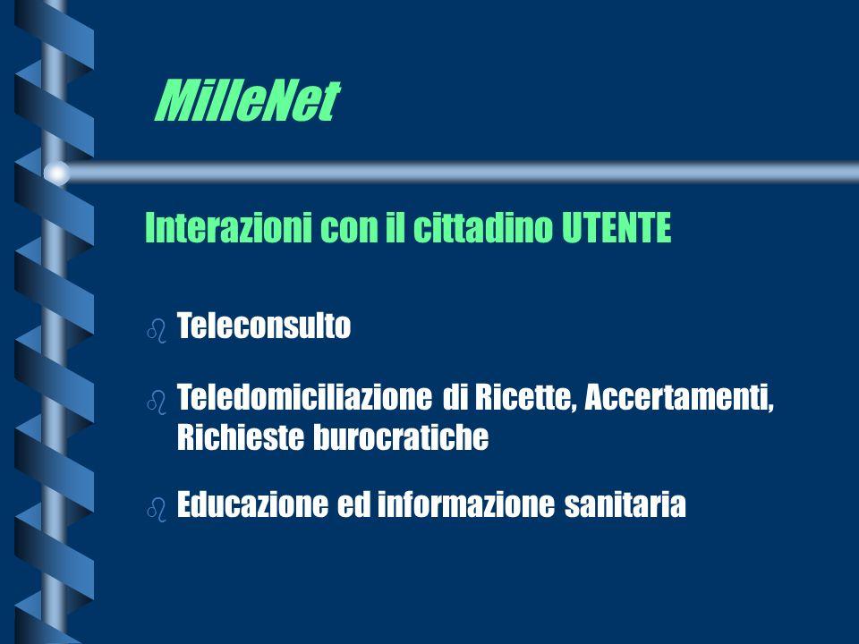 MilleNet Interazioni con il cittadino UTENTE b Teleconsulto b Educazione ed informazione sanitaria b Teledomiciliazione di Ricette, Accertamenti, Rich