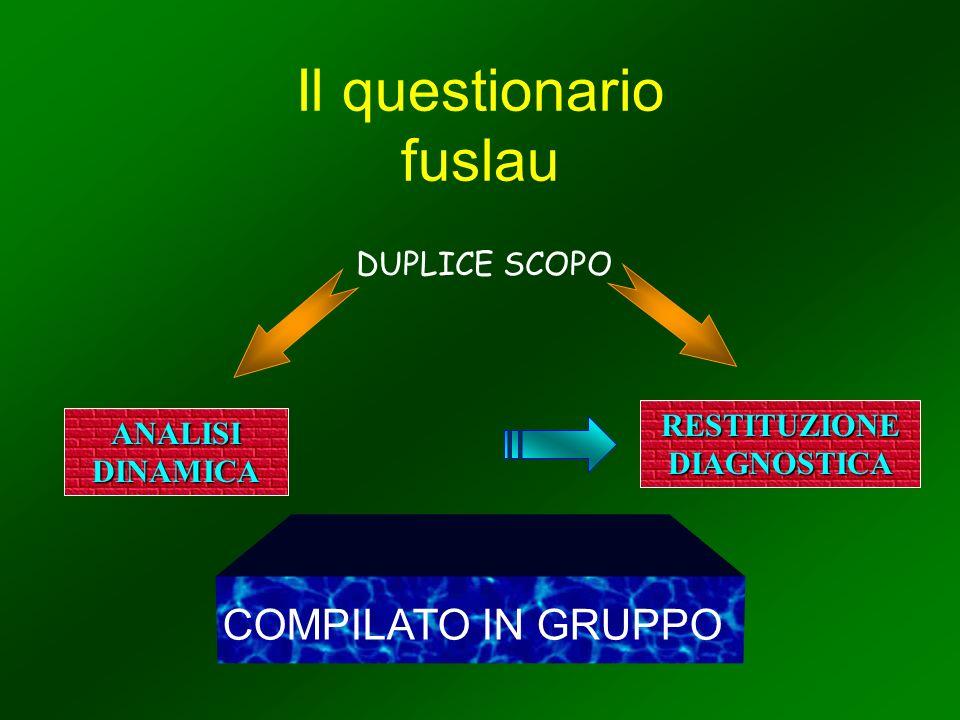 Il questionario fuslau DUPLICE SCOPO ANALISI DINAMICA RESTITUZIONE DIAGNOSTICA COMPILATO IN GRUPPO