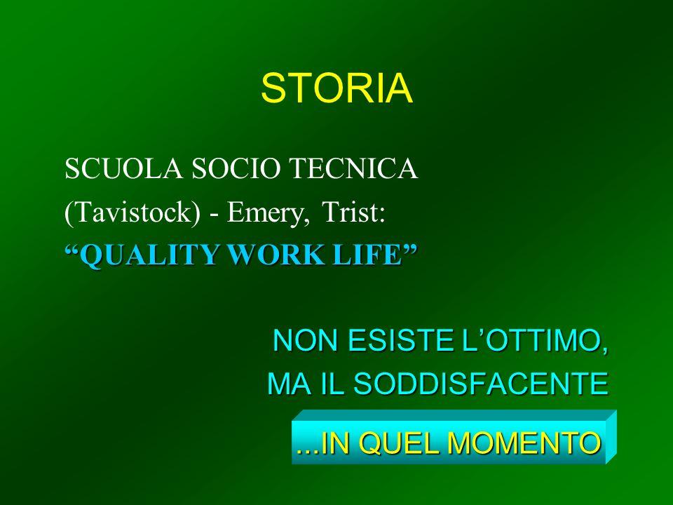 STORIA SCUOLA SOCIO TECNICA (Tavistock) - Emery, Trist: QUALITY WORK LIFE NON ESISTE LOTTIMO, MA IL SODDISFACENTE...IN QUEL MOMENTO