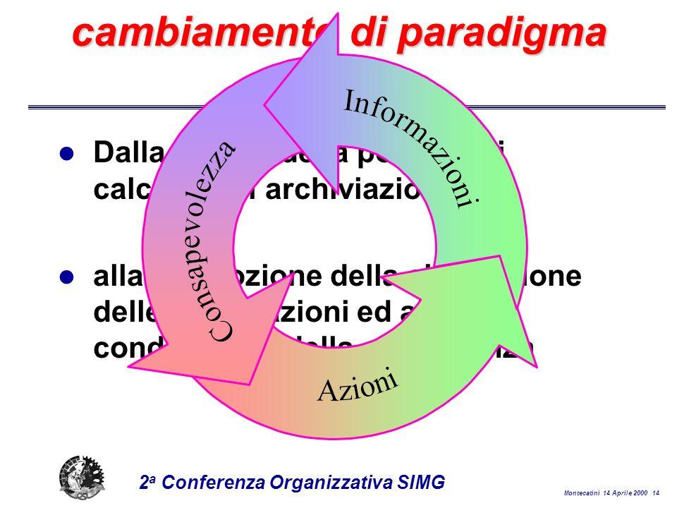 Montecatini 14 Aprile 2000 14 2 a Conferenza Organizzativa SIMG cambiamento di paradigma (2) l Dalla ricerca della potenza di calcolo e di archiviazione l alla promozione della circolazione delle informazioni ed alla condivisione della conoscenza