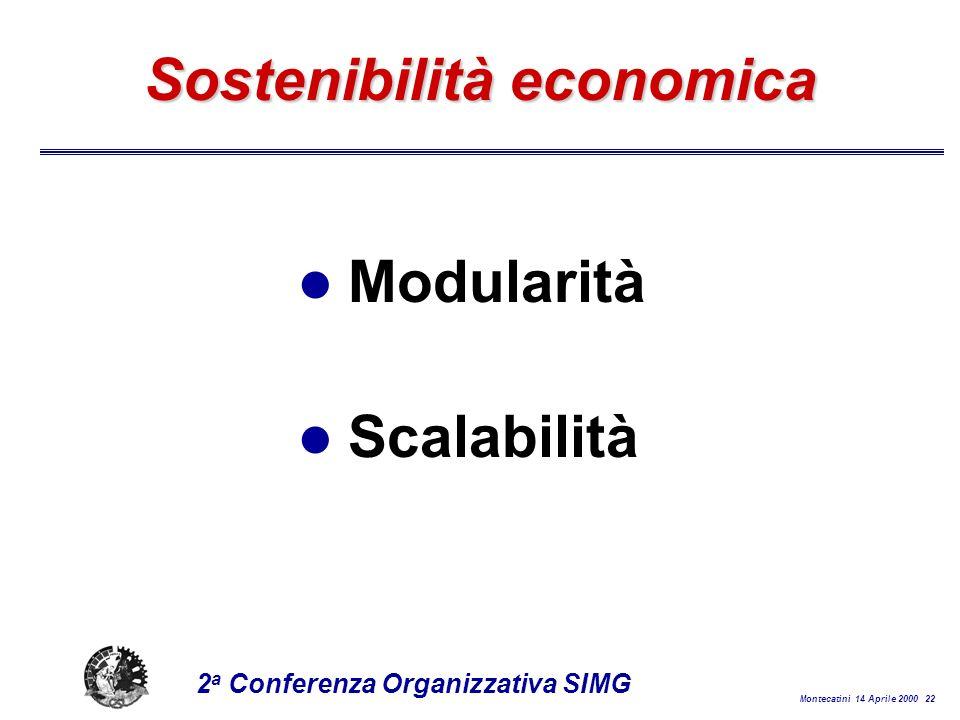 Montecatini 14 Aprile 2000 22 2 a Conferenza Organizzativa SIMG Sostenibilità economica l Modularità l Scalabilità