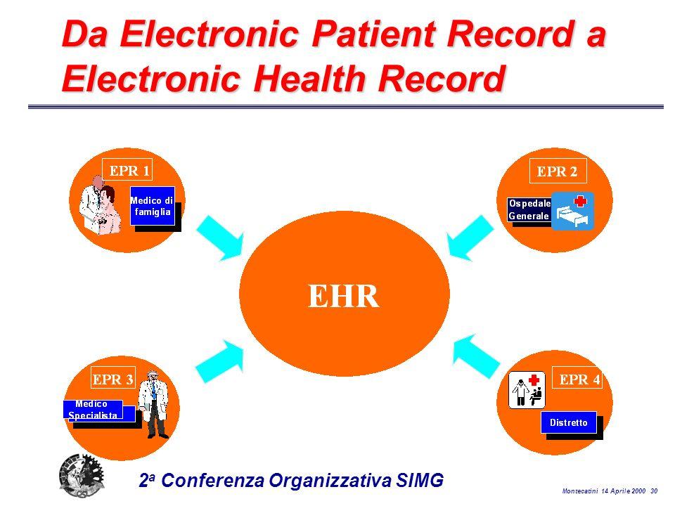 Montecatini 14 Aprile 2000 30 2 a Conferenza Organizzativa SIMG Da Electronic Patient Record a Electronic Health Record
