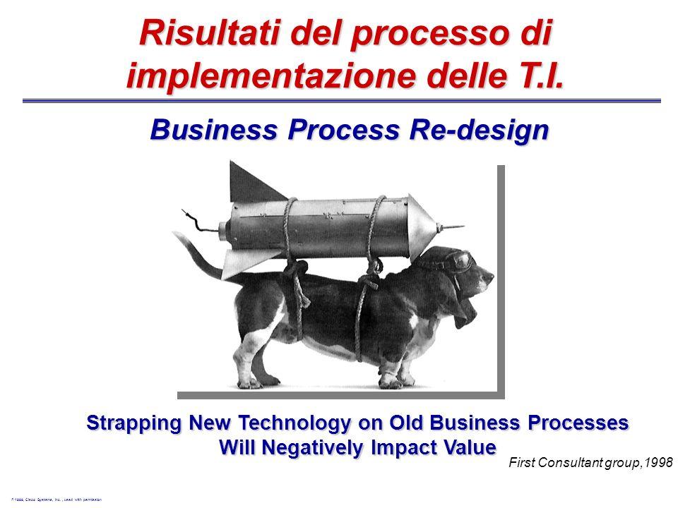 Risultati del processo di implementazione delle T.I.