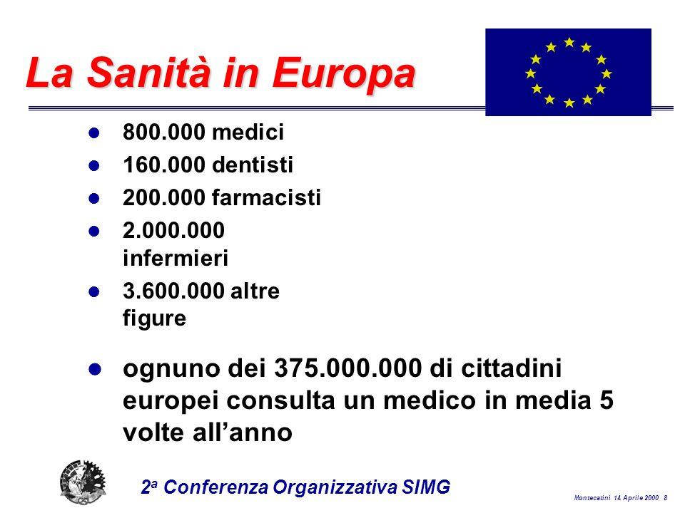 Montecatini 14 Aprile 2000 8 2 a Conferenza Organizzativa SIMG La Sanità in Europa l 800.000 medici l 160.000 dentisti l 200.000 farmacisti l 2.000.000 infermieri l 3.600.000 altre figure l ognuno dei 375.000.000 di cittadini europei consulta un medico in media 5 volte allanno