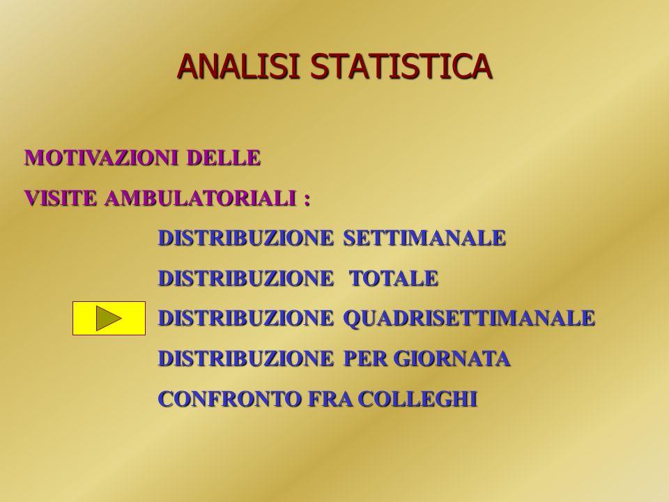 ANALISI STATISTICA MOTIVAZIONI DELLE VISITE AMBULATORIALI : DISTRIBUZIONE SETTIMANALE DISTRIBUZIONE TOTALE DISTRIBUZIONE QUADRISETTIMANALE DISTRIBUZIO