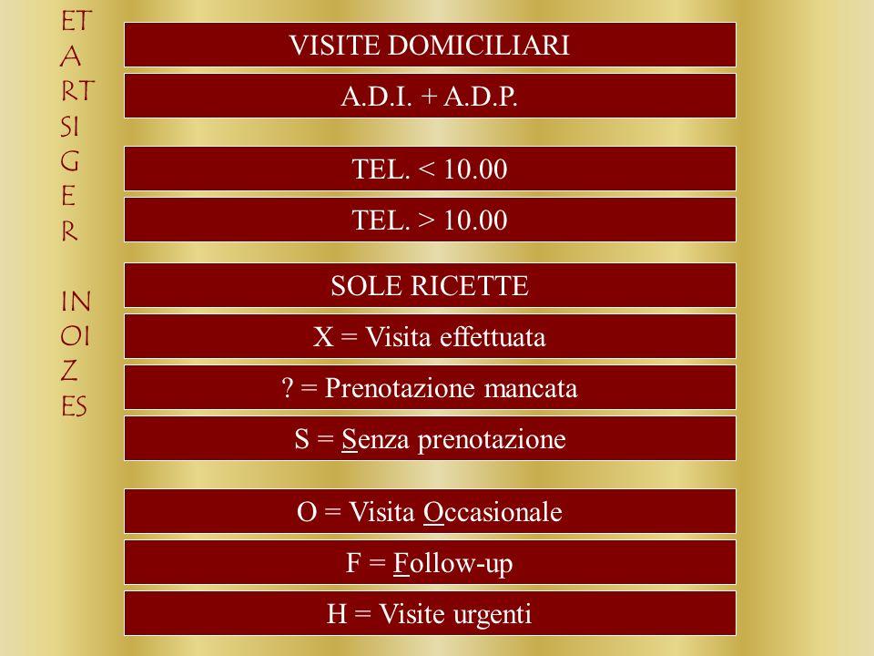S = Senza prenotazione X = Visita effettuata O = Visita Occasionale F = Follow-up H = Visite urgenti ? = Prenotazione mancata TEL. < 10.00 A.D.I. + A.