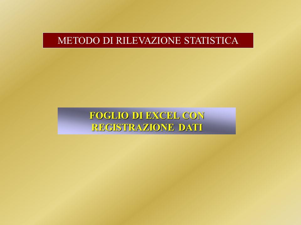 METODO DI RILEVAZIONE STATISTICA FOGLIO DI EXCEL CON REGISTRAZIONE DATI FOGLIO DI EXCEL CON REGISTRAZIONE DATI