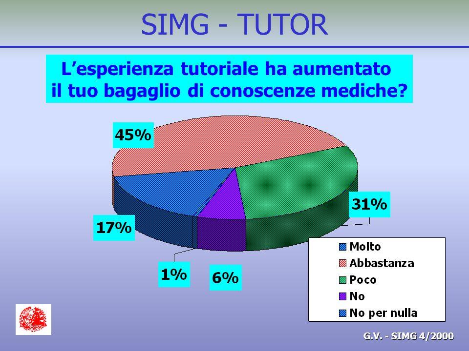 G.V. - SIMG 4/2000 SIMG - TUTOR Lesperienza tutoriale ha aumentato il tuo bagaglio di conoscenze mediche?