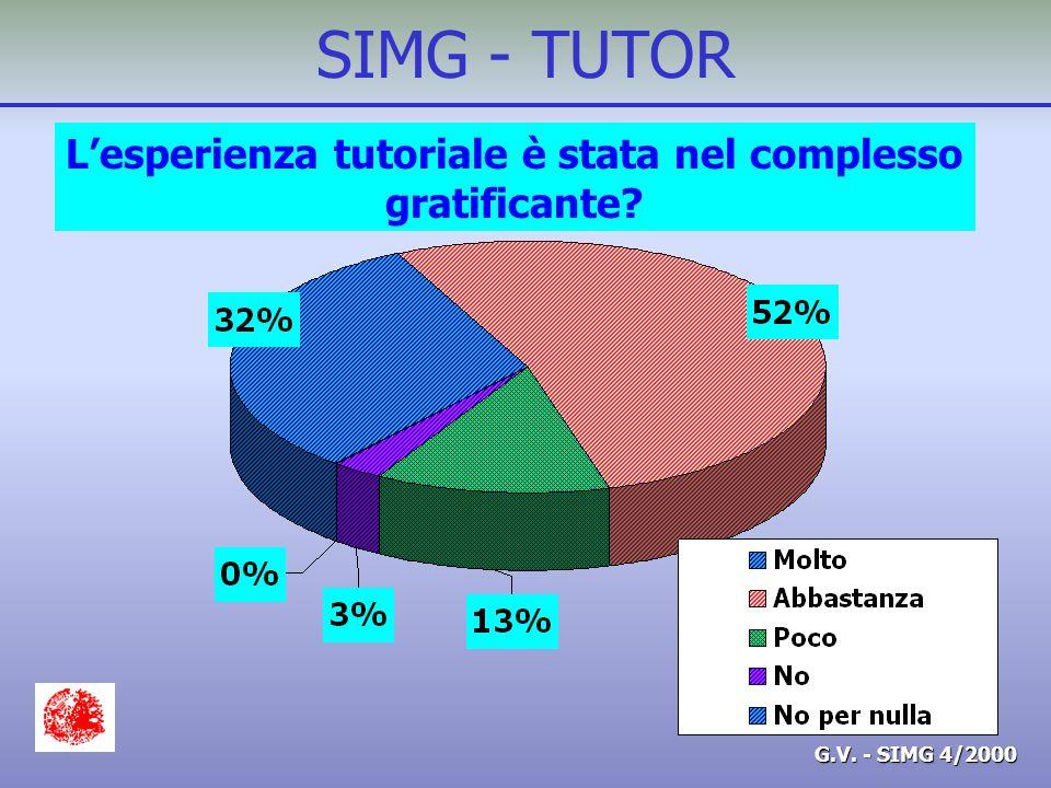 G.V. - SIMG 4/2000 SIMG - TUTOR Lesperienza tutoriale è stata nel complesso gratificante?