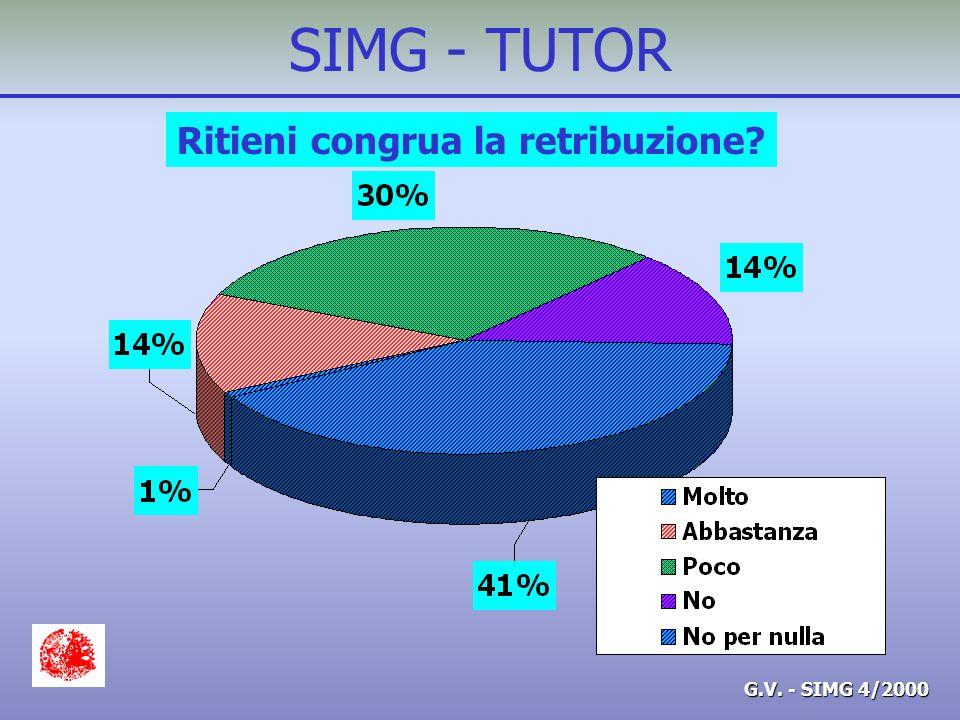 G.V. - SIMG 4/2000 SIMG - TUTOR Ritieni congrua la retribuzione?