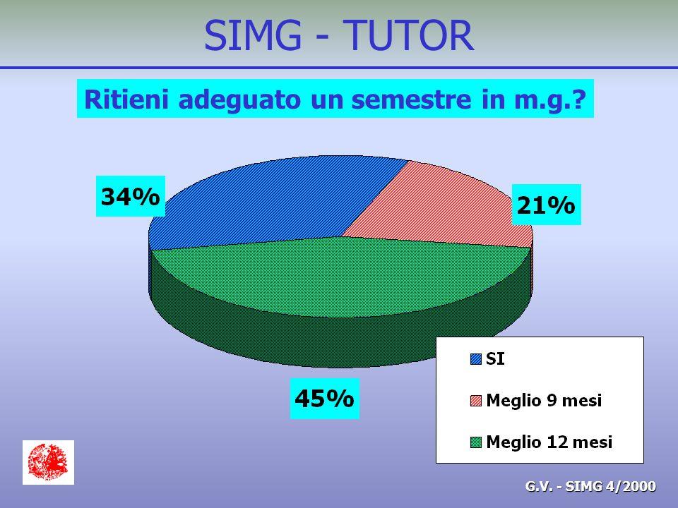 G.V. - SIMG 4/2000 SIMG - TUTOR Ritieni adeguato un semestre in m.g.?
