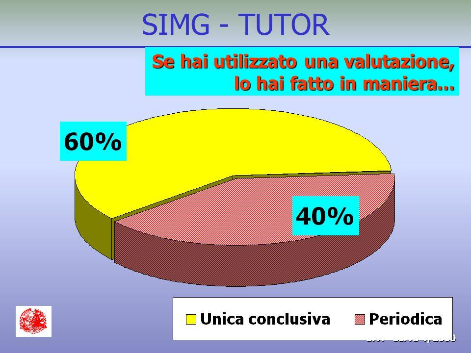 G.V. - SIMG 4/2000 SIMG - TUTOR Se hai utilizzato una valutazione, lo hai fatto in maniera...