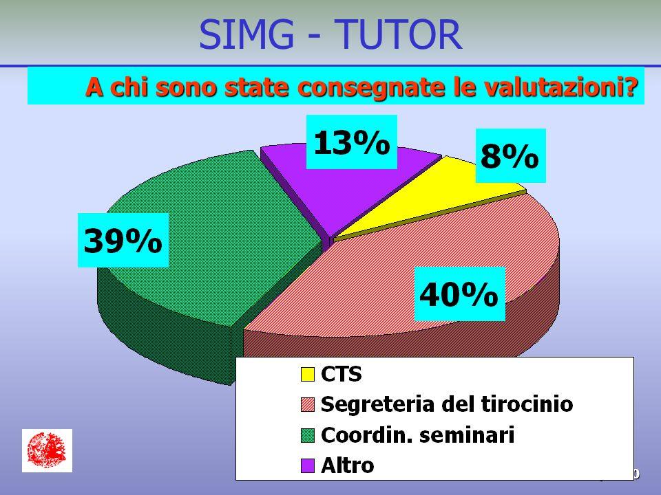 G.V. - SIMG 4/2000 SIMG - TUTOR A chi sono state consegnate le valutazioni?
