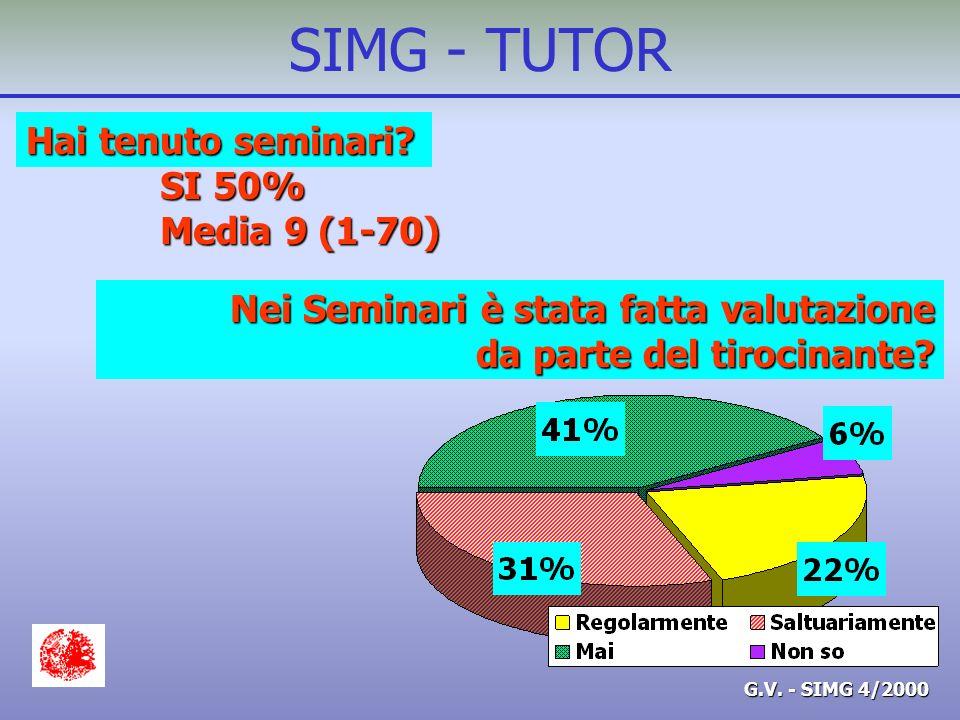 G.V. - SIMG 4/2000 SIMG - TUTOR Nei Seminari è stata fatta valutazione da parte del tirocinante.