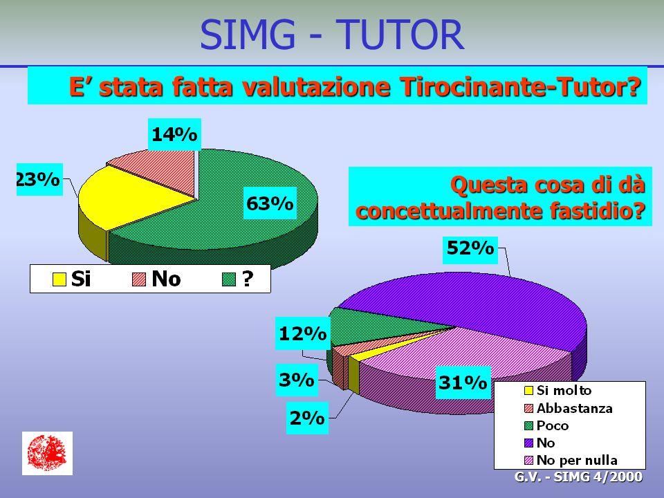 G.V. - SIMG 4/2000 SIMG - TUTOR E stata fatta valutazione Tirocinante-Tutor.