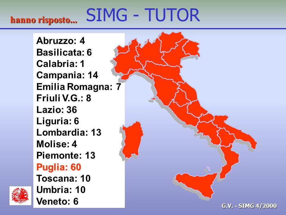 G.V. - SIMG 4/2000 SIMG - TUTOR Abruzzo: 4 Basilicata: 6 Calabria: 1 Campania: 14 Emilia Romagna: 7 Friuli V.G.: 8 Lazio: 36 Liguria: 6 Lombardia: 13
