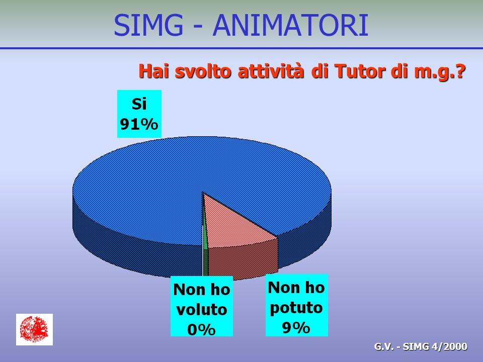 G.V. - SIMG 4/2000 SIMG - ANIMATORI Hai svolto attività di Tutor di m.g.?
