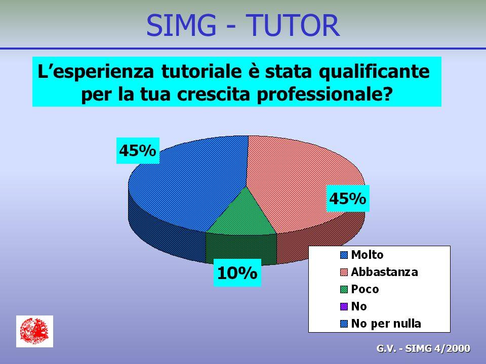 G.V. - SIMG 4/2000 SIMG - TUTOR Lesperienza tutoriale è stata qualificante per la tua crescita professionale?