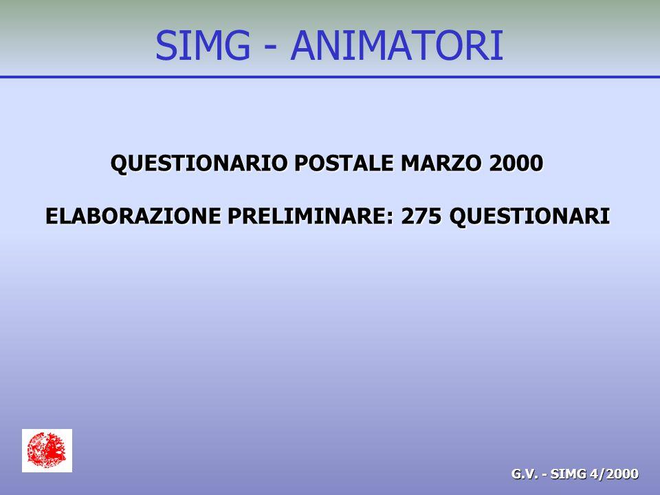 G.V. - SIMG 4/2000 SIMG - ANIMATORI QUESTIONARIO POSTALE MARZO 2000 ELABORAZIONE PRELIMINARE: 275 QUESTIONARI